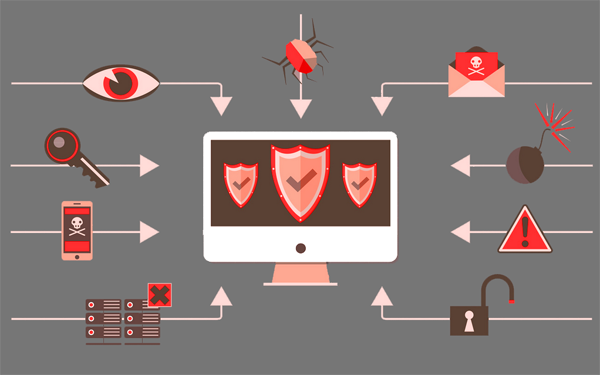 Internet Security of Total Security
